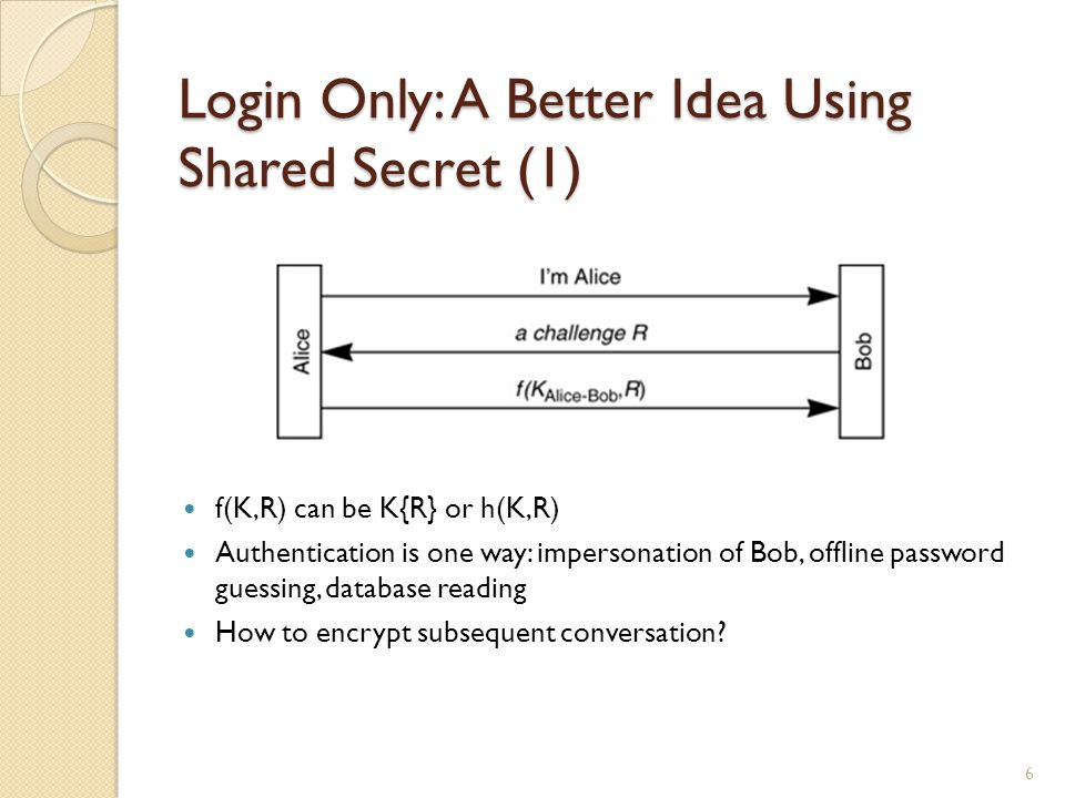 Login Only: A Better Idea Using Shared Secret (1) f(K,R) can be K{R} or h(K,R) Authentication is one way: impersonation of Bob, offline password guessing, database reading How to encrypt subsequent conversation.
