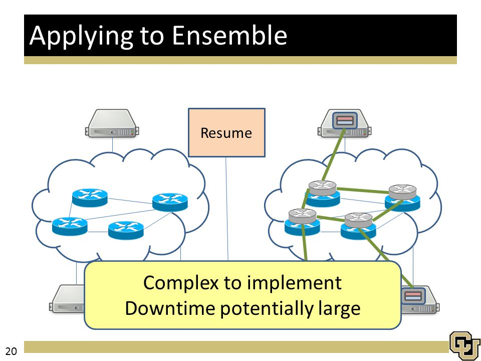 Applying to Ensemble Resume Complex to implement Downtime potentially large 20