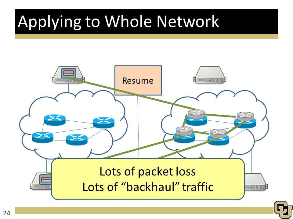 Applying to Whole Network Resume Lots of packet loss Lots of backhaul traffic 24