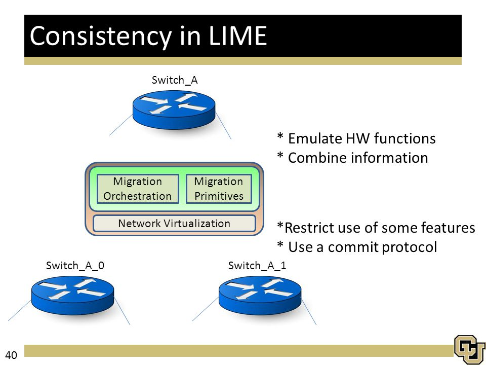 Consistency in LIME Migration Primitives Migration Orchestration Network Virtualization Switch_A_0Switch_A_1 Switch_A *Restrict use of some features * Use a commit protocol * Emulate HW functions * Combine information 40