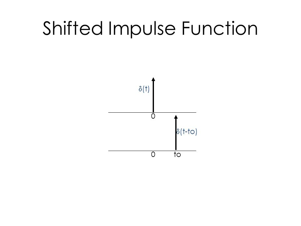 Shifted Impulse Function 0 0to  (t)  (t-to)
