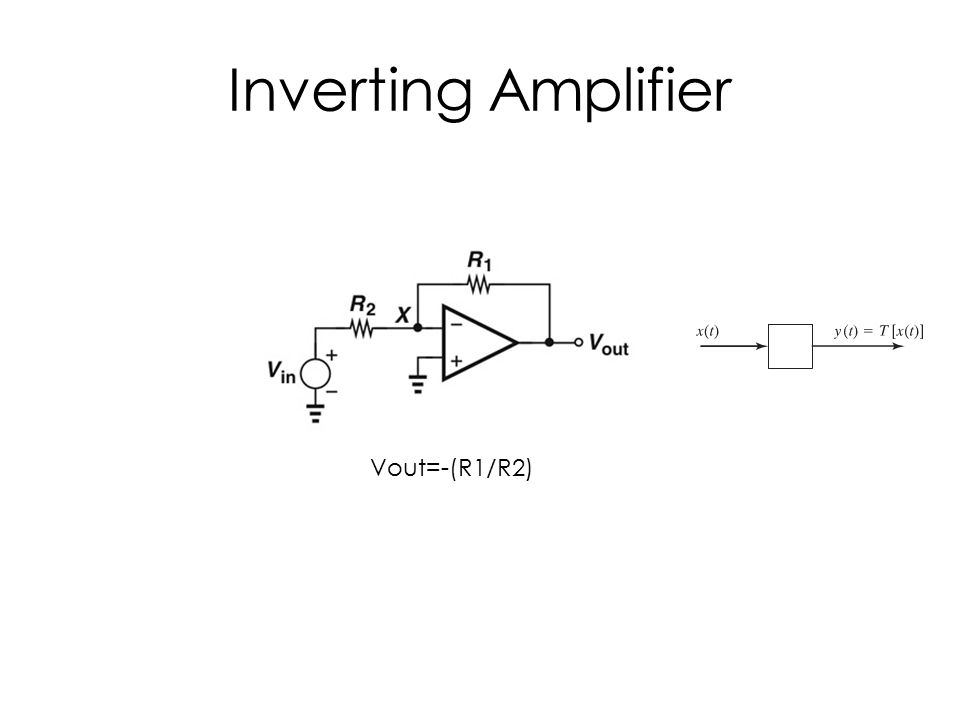 Inverting Amplifier Vout=-(R1/R2)