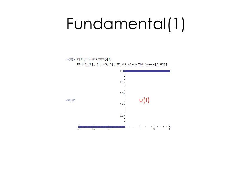 Fundamental(2) u(t-0.5) u(-t-0.5) u(t+0.5) u(-t+0.5)