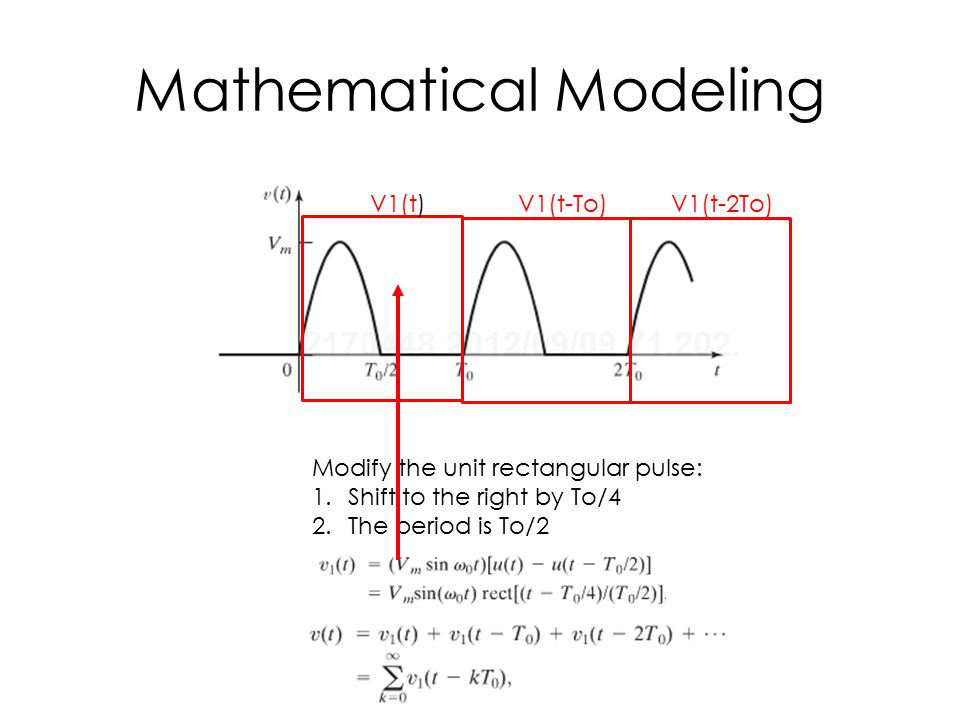 Application of Impulse Function The unit impulse function is used to model sampling operation, i.e.