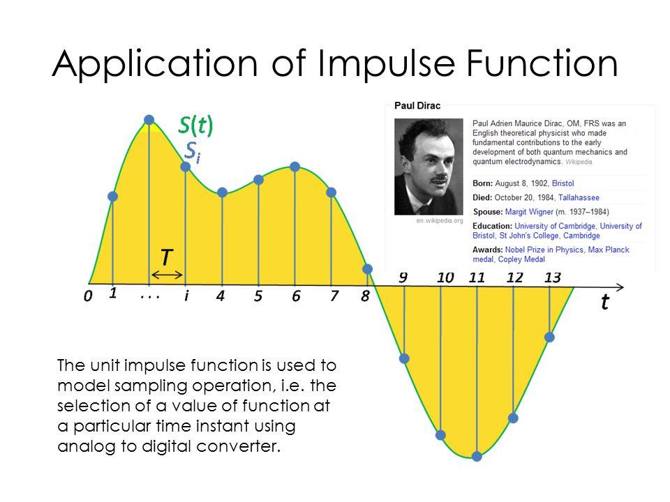 Generation of an Impulse Function Ramp function epsilon approaches 0