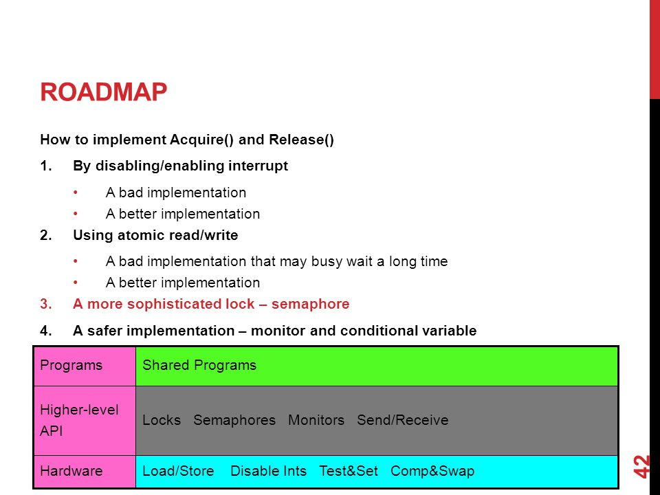 ROADMAP How to implement Acquire() and Release() 1.By disabling/enabling interrupt A bad implementation A better implementation 2.Using atomic read/write A bad implementation that may busy wait a long time A better implementation 3.A more sophisticated lock – semaphore 4.A safer implementation – monitor and conditional variable 42 Load/Store Disable Ints Test&Set Comp&Swap Locks Semaphores Monitors Send/Receive Shared Programs Hardware Higher-level API Programs