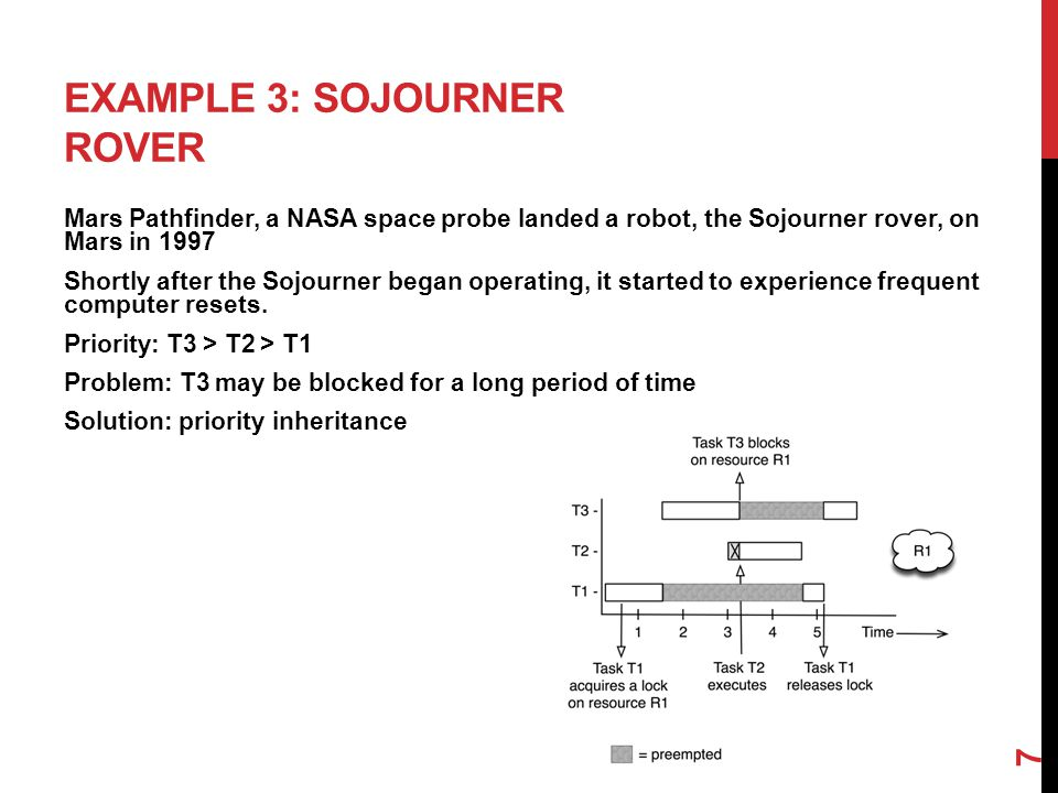 EXAMPLE 3: SOJOURNER ROVER Mars Pathfinder, a NASA space probe landed a robot, the Sojourner rover, on Mars in 1997 Shortly after the Sojourner began operating, it started to experience frequent computer resets.