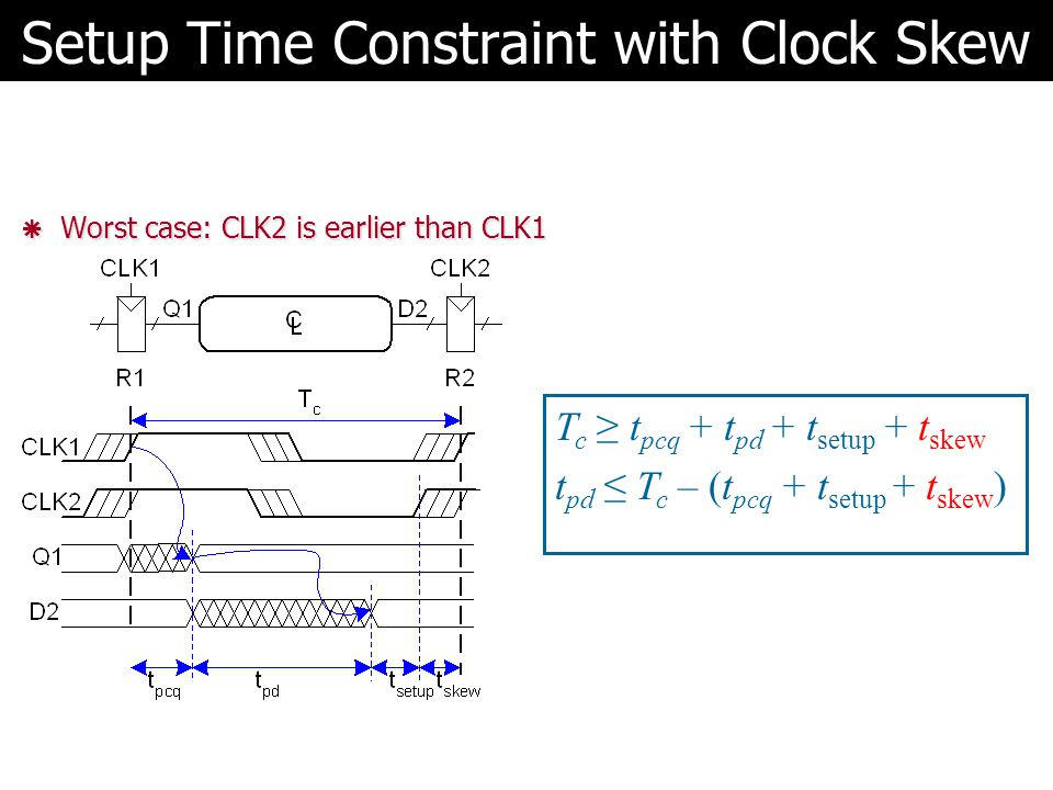 Setup Time Constraint with Clock Skew  Worst case: CLK2 is earlier than CLK1 T c ≥ t pcq + t pd + t setup + t skew t pd ≤ T c – (t pcq + t setup + t skew )