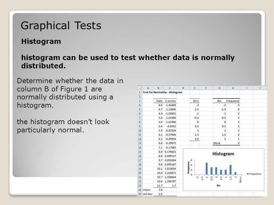 Graphical Tests Histogram histogram can be used to test whether data is normally distributed.