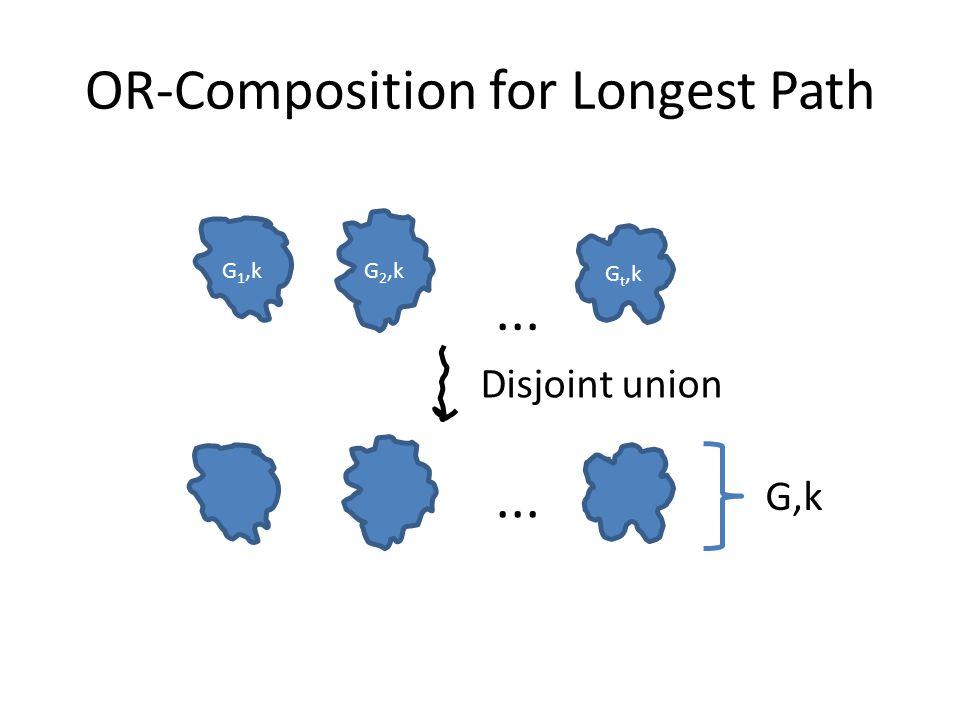 OR-Composition for Longest Path G 1,k G 2,k G t,k... Disjoint union... G,k