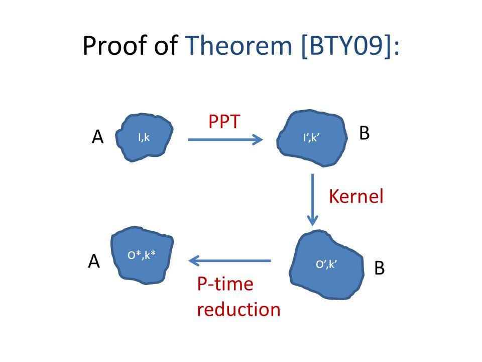 Proof of Theorem [BTY09]: I,k I',k' O',k' O*,k* PPT Kernel P-time reduction A A B B
