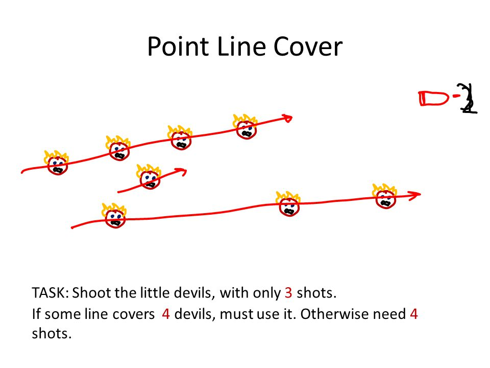 k 2 - kernel for Point Line Cover R1: If some line covers more than k points  delete all points on the line and decrease k by 1.