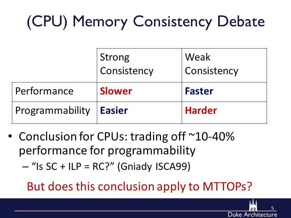 (CPU) Memory Consistency Debate Conclusion for CPUs: trading off ~10-40% performance for programmability – Is SC + ILP = RC (Gniady ISCA99) 5 Strong Consistency Weak Consistency PerformanceSlowerFaster ProgrammabilityEasierHarder But does this conclusion apply to MTTOPs