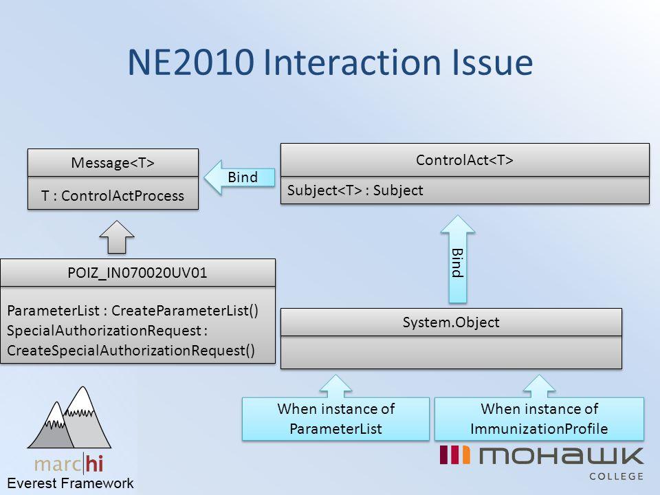 NE2010 Interaction Issue POIZ_IN070020UV01 T : ControlActProcess Message Bind System.Object When instance of ParameterList When instance of Immunizati
