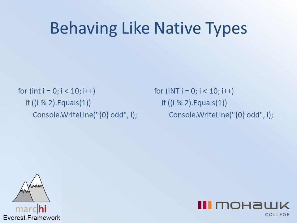 Behaving Like Native Types for (int i = 0; i < 10; i++) if ((i % 2).Equals(1)) Console.WriteLine(