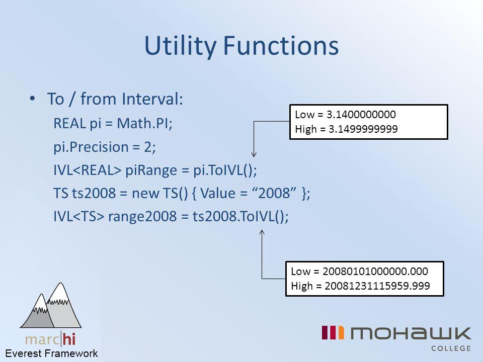 "Utility Functions To / from Interval: REAL pi = Math.PI; pi.Precision = 2; IVL piRange = pi.ToIVL(); TS ts2008 = new TS() { Value = ""2008"" }; IVL rang"