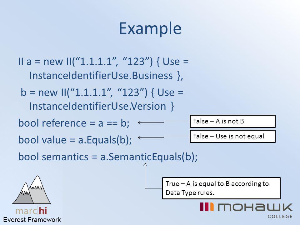 "Example II a = new II(""1.1.1.1"", ""123"") { Use = InstanceIdentifierUse.Business }, b = new II(""1.1.1.1"", ""123"") { Use = InstanceIdentifierUse.Version }"