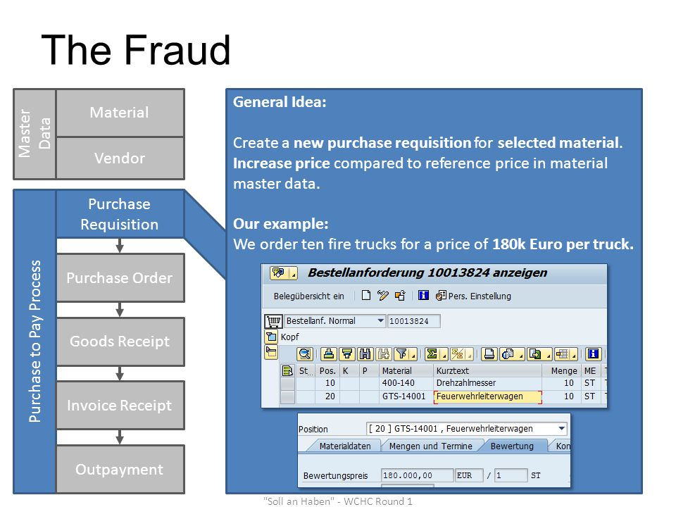 The Fraud Purchase Requisition Purchase Order Goods Receipt Master Data Material Vendor Purchase to Pay Process Invoice Receipt Outpayment General Idea: Create a new purchase requisition for selected material.