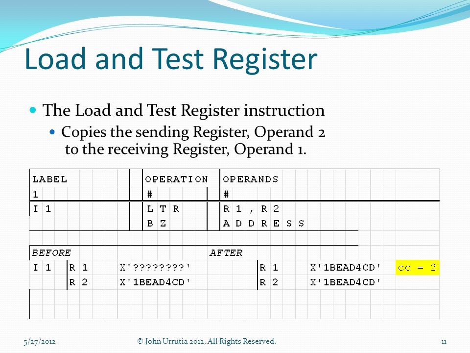Load and Test Register The Load and Test Register instruction Copies the sending Register, Operand 2 to the receiving Register, Operand 1.