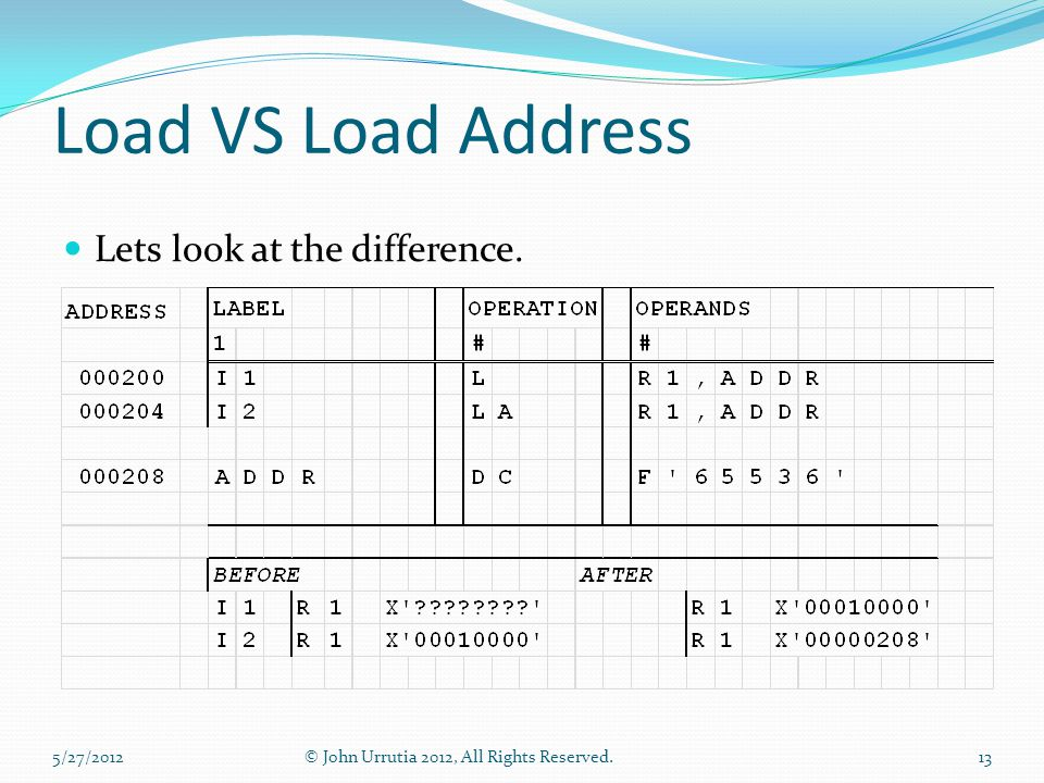 Load VS Load Address Lets look at the difference.
