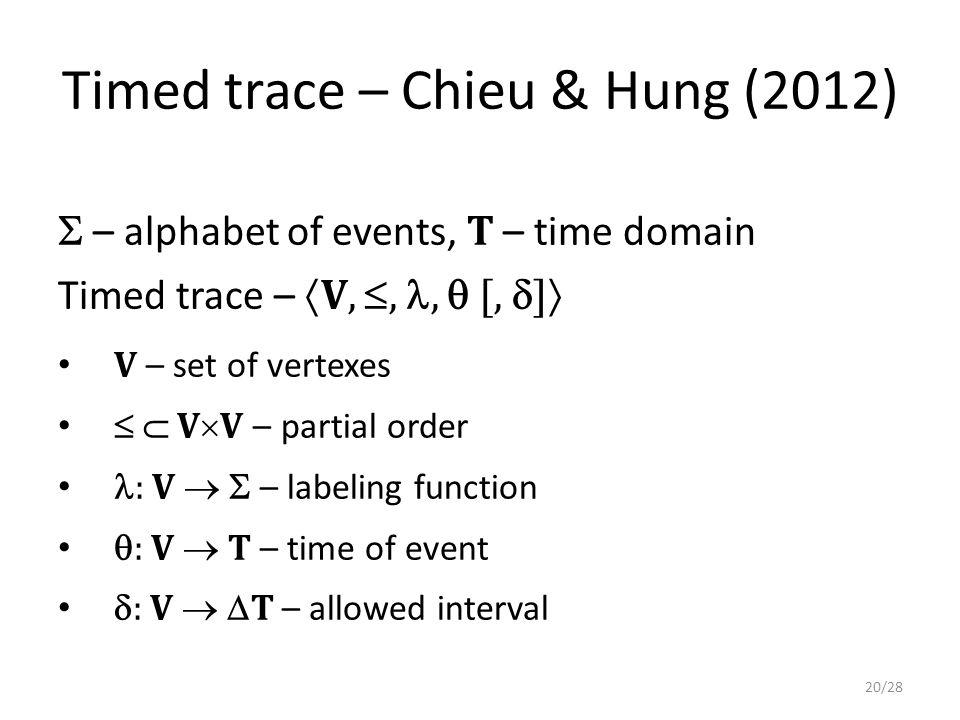 Timed trace – Chieu & Hung (2012)  – alphabet of events, T – time domain Timed trace –  V, ,,  [,  ]  V – set of vertexes   V  V – partial order : V   – labeling function  : V  T – time of event  : V   T – allowed interval 20/28