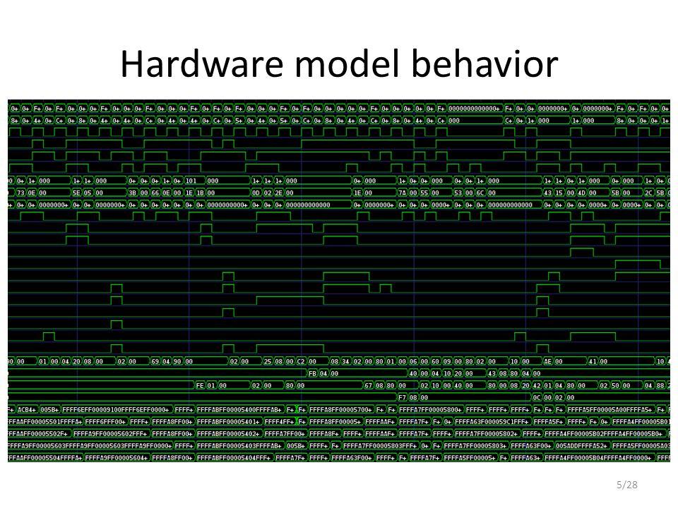 Hardware model behavior 5/28