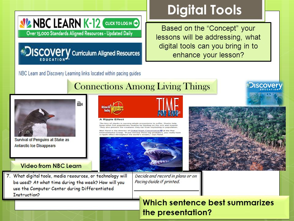 Digital Tools Based on the Concept your lessons will be addressing, what digital tools can you bring in to enhance your lesson.