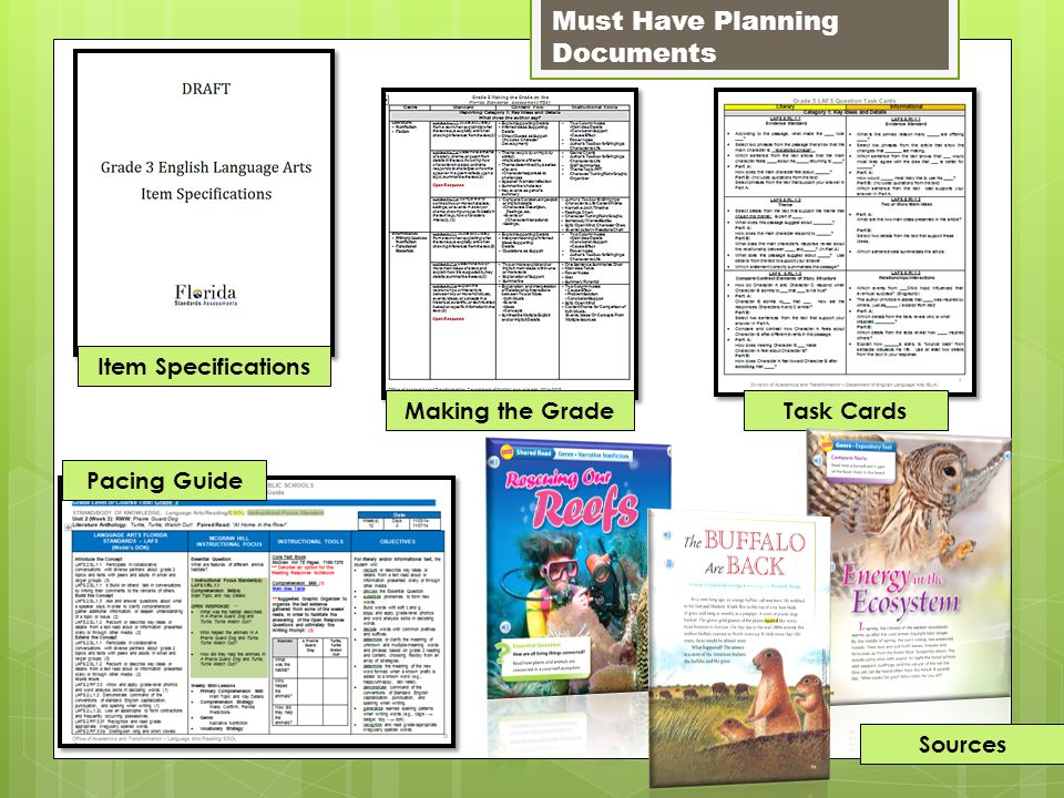 Item Specifications Making the GradeTask Cards Pacing Guide Must Have Planning Documents Sources