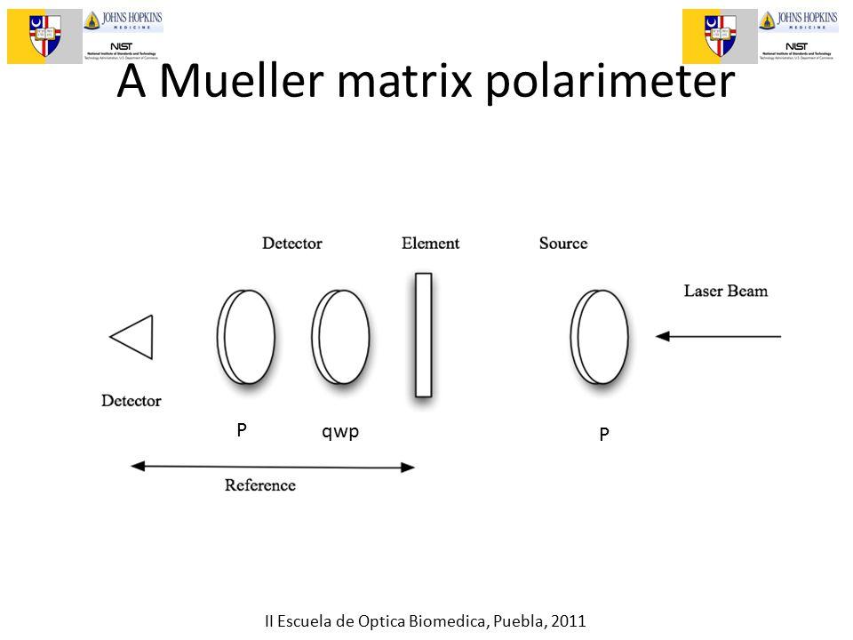 II Escuela de Optica Biomedica, Puebla, 2011 A Mueller matrix polarimeter R1R2 P qwp P