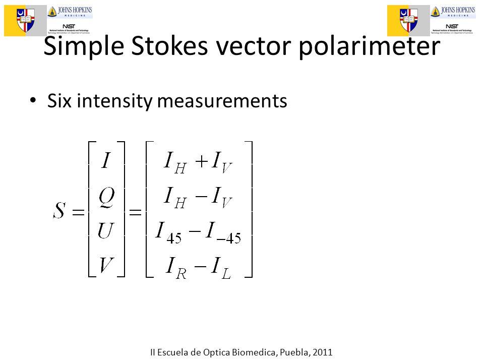 II Escuela de Optica Biomedica, Puebla, 2011 Simple Stokes vector polarimeter Six intensity measurements