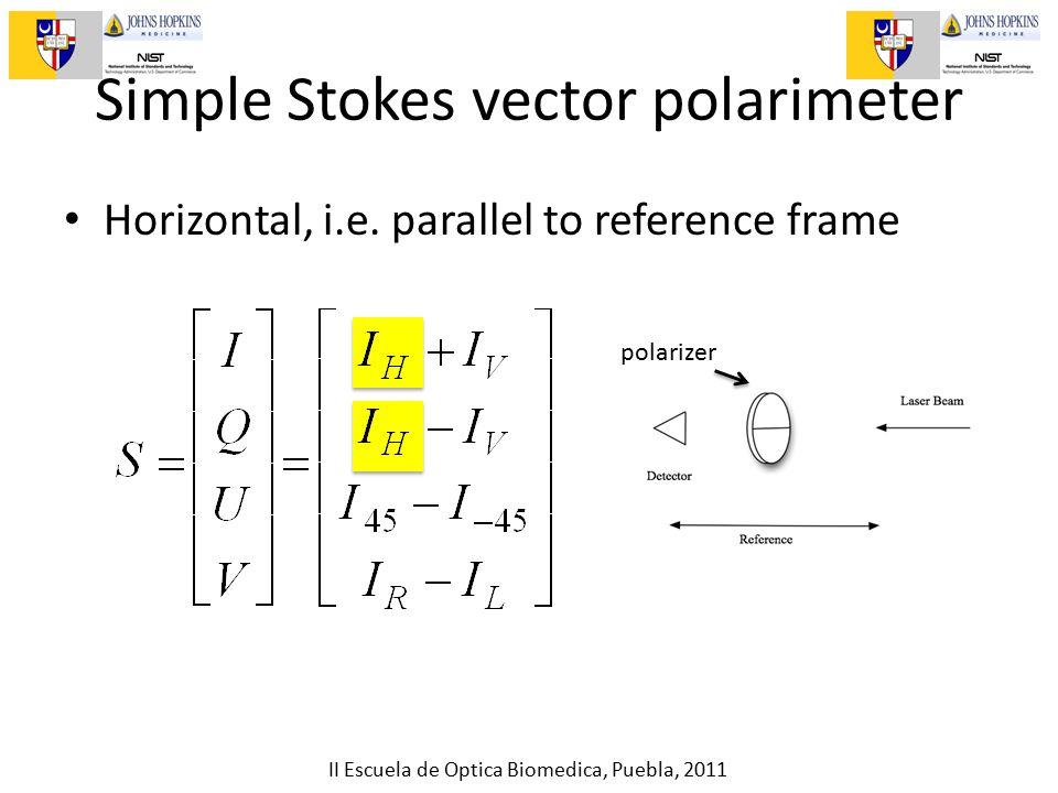 II Escuela de Optica Biomedica, Puebla, 2011 Simple Stokes vector polarimeter Horizontal, i.e.