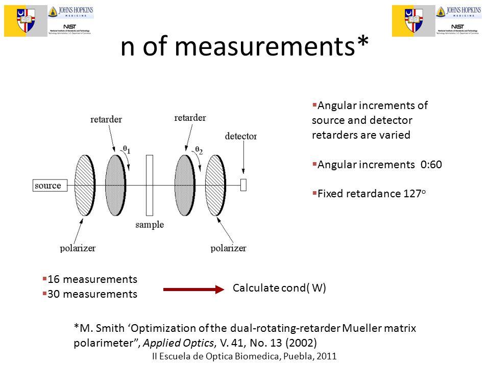 II Escuela de Optica Biomedica, Puebla, 2011 n of measurements* *M.