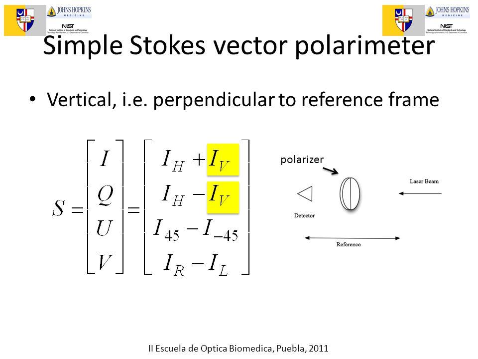 II Escuela de Optica Biomedica, Puebla, 2011 Simple Stokes vector polarimeter Vertical, i.e.