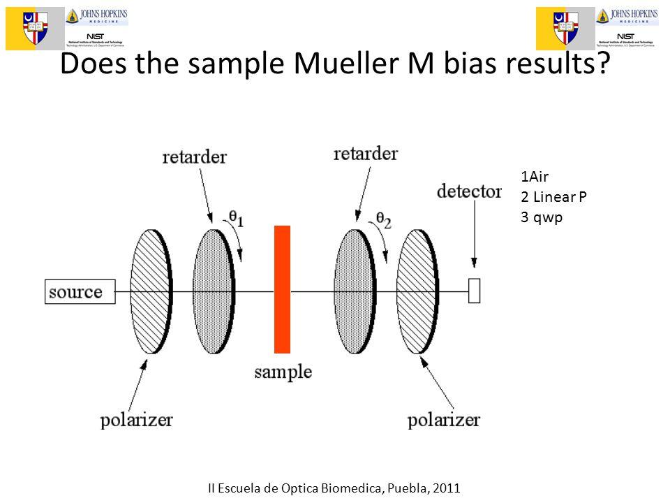 II Escuela de Optica Biomedica, Puebla, 2011 Does the sample Mueller M bias results.