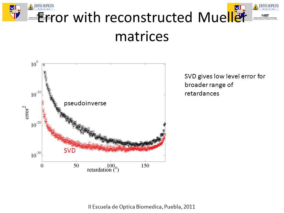 II Escuela de Optica Biomedica, Puebla, 2011 SVD Smith Error with reconstructed Mueller matrices SVD gives low level error for broader range of retardances SVD pseudoinverse