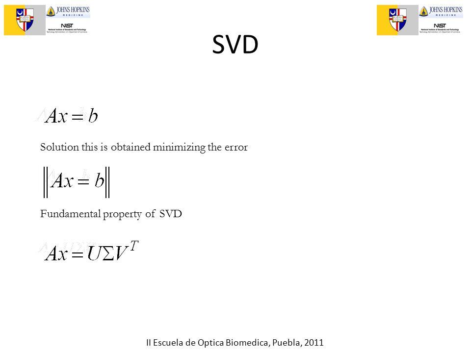 II Escuela de Optica Biomedica, Puebla, 2011 SVD Solution this is obtained minimizing the error Fundamental property of SVD