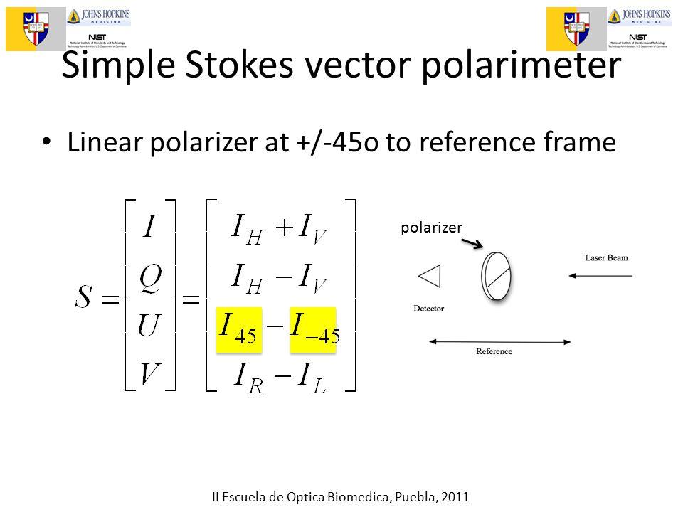 II Escuela de Optica Biomedica, Puebla, 2011 Simple Stokes vector polarimeter Linear polarizer at +/-45o to reference frame polarizer