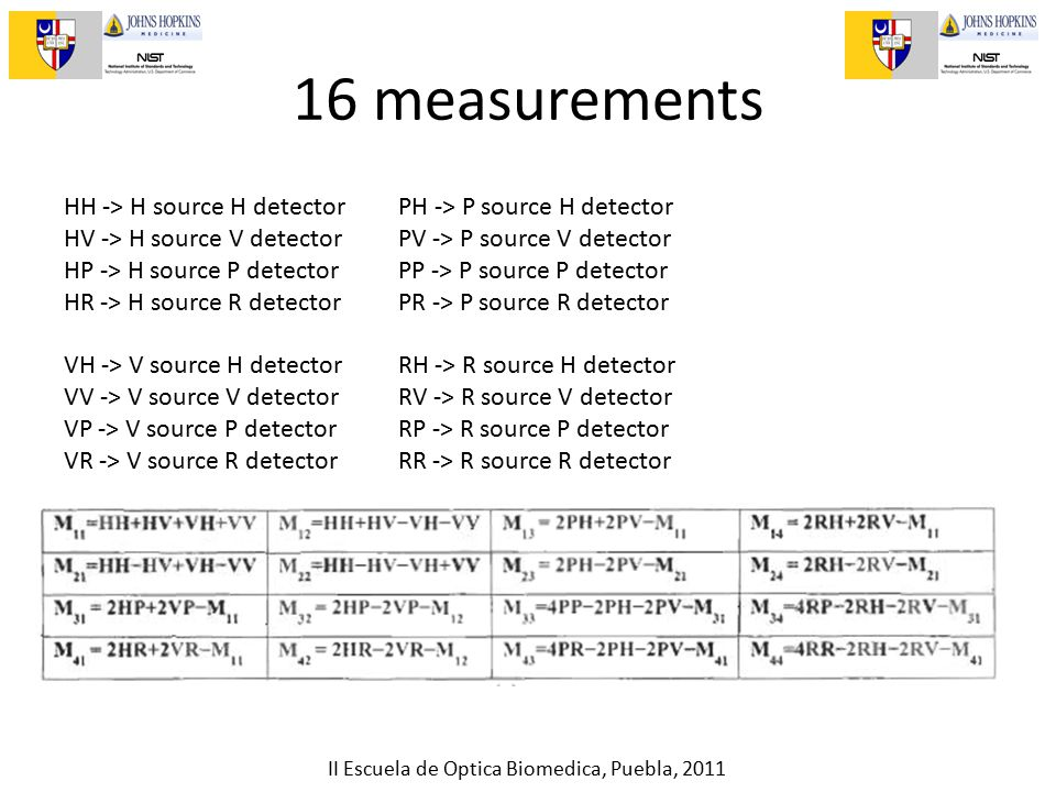 II Escuela de Optica Biomedica, Puebla, 2011 16 measurements HH -> H source H detector HV -> H source V detector HP -> H source P detector HR -> H source R detector VH -> V source H detector VV -> V source V detector VP -> V source P detector VR -> V source R detector PH -> P source H detector PV -> P source V detector PP -> P source P detector PR -> P source R detector RH -> R source H detector RV -> R source V detector RP -> R source P detector RR -> R source R detector Handbook of optics Vol II