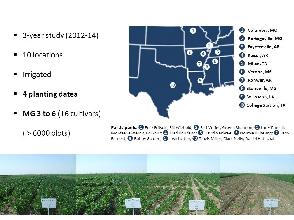  3-year study (2012-14)  10 locations  Irrigated  4 planting dates  MG 3 to 6 (16 cultivars) ( > 6000 plots) Soybean regional PD x MG study ❶ Columbia, MO ❷ Portageville, MO ❸ Fayetteville, AR ❹ Keiser, AR ❺ Milan, TN ❻ Verona, MS ❼ Rohwer, AR ❽ Stoneville, MS ❾ St.