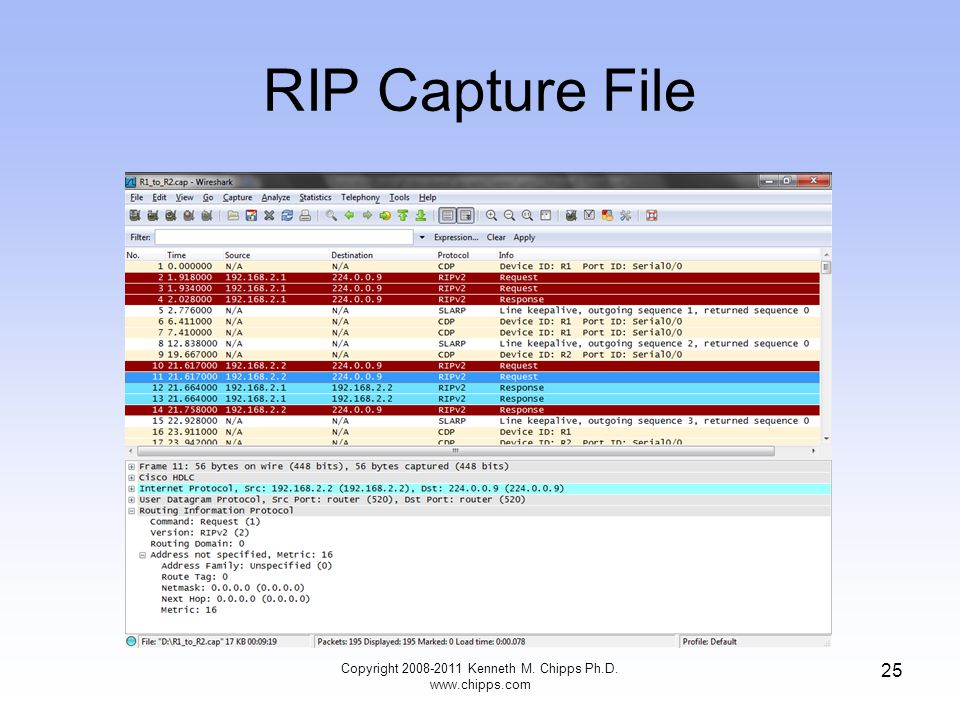 RIP Capture File Copyright 2008-2011 Kenneth M. Chipps Ph.D. www.chipps.com 25