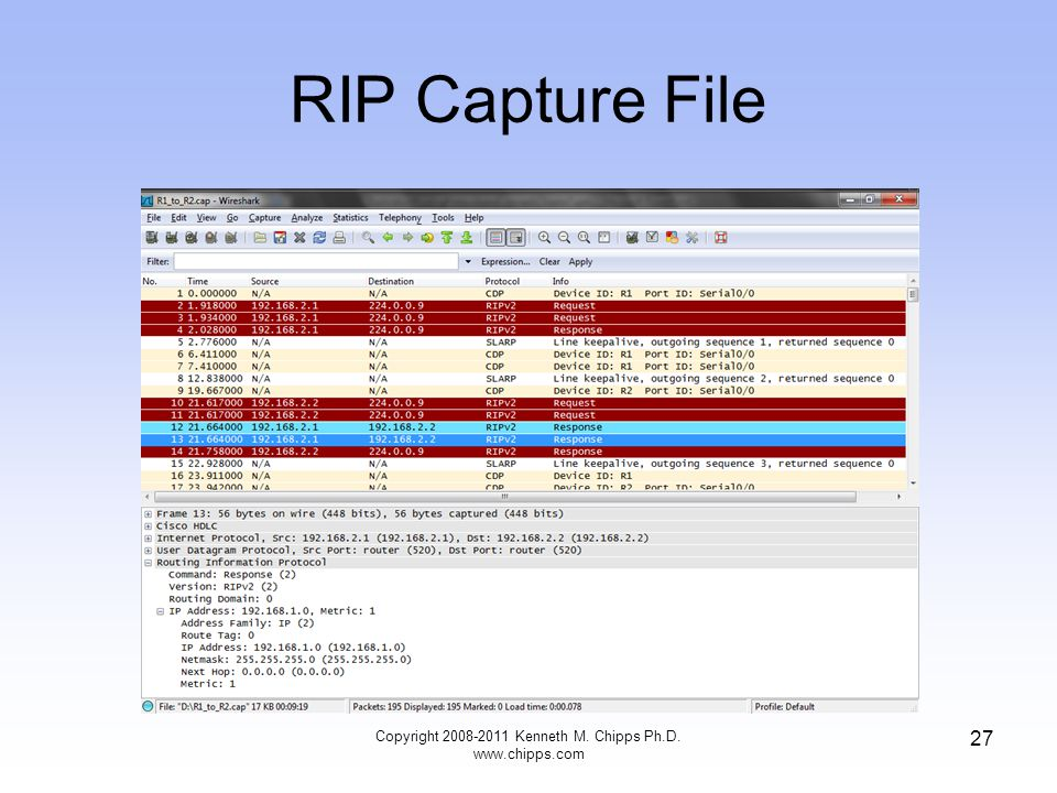 RIP Capture File Copyright 2008-2011 Kenneth M. Chipps Ph.D. www.chipps.com 27