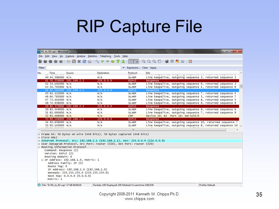 RIP Capture File Copyright 2008-2011 Kenneth M. Chipps Ph.D. www.chipps.com 35