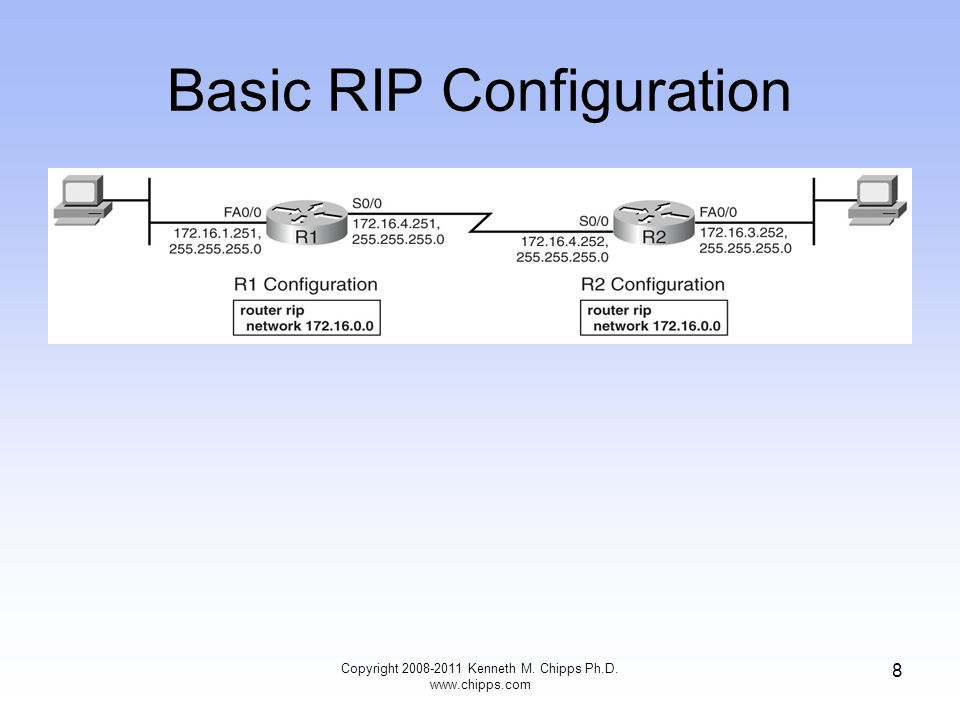 Basic RIP Configuration Copyright 2008-2011 Kenneth M. Chipps Ph.D. www.chipps.com 8