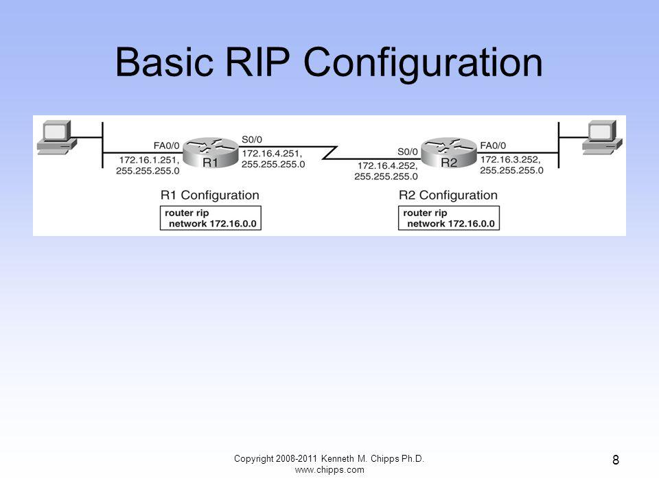 9 Configuring RIP