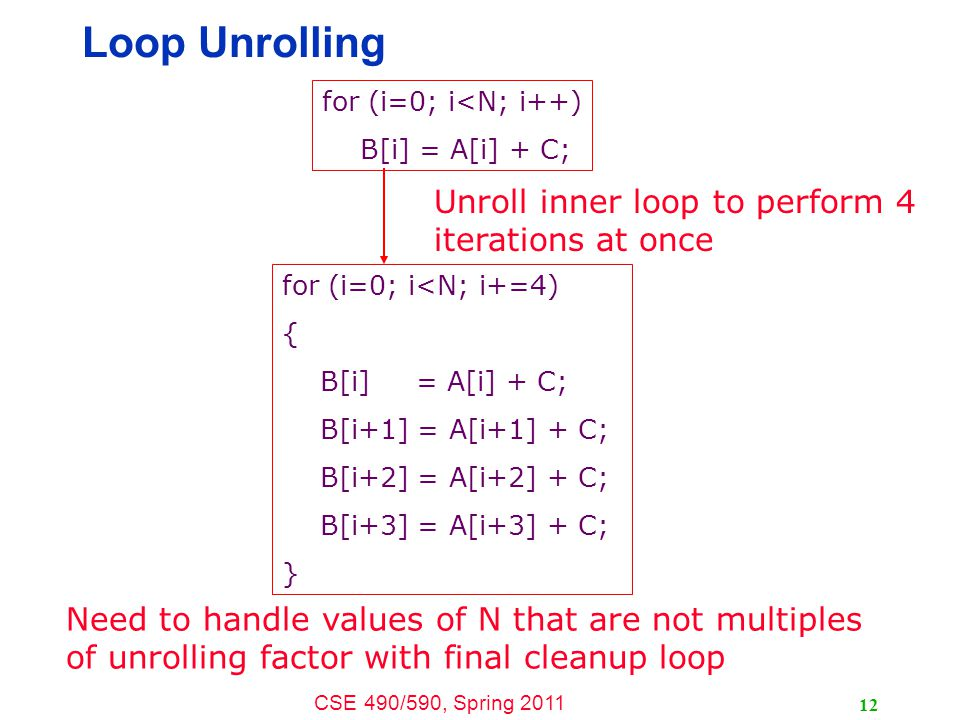 CSE 490/590, Spring 2011 12 Loop Unrolling for (i=0; i<N; i++) B[i] = A[i] + C; for (i=0; i<N; i+=4) { B[i] = A[i] + C; B[i+1] = A[i+1] + C; B[i+2] = A[i+2] + C; B[i+3] = A[i+3] + C; } Unroll inner loop to perform 4 iterations at once Need to handle values of N that are not multiples of unrolling factor with final cleanup loop