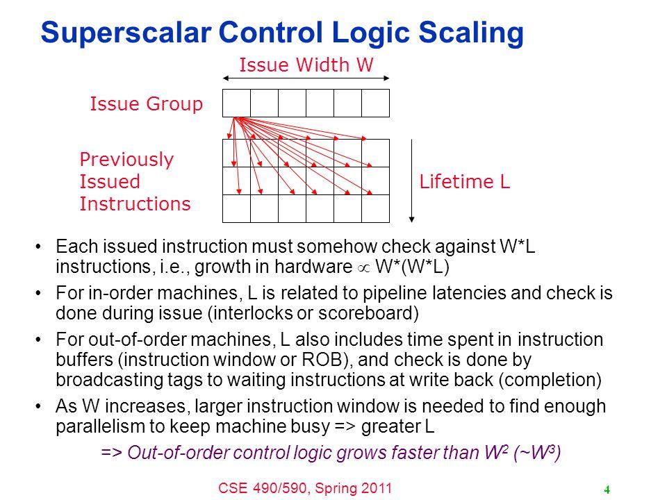 CSE 490/590, Spring 2011 15 Software Pipelining vs.