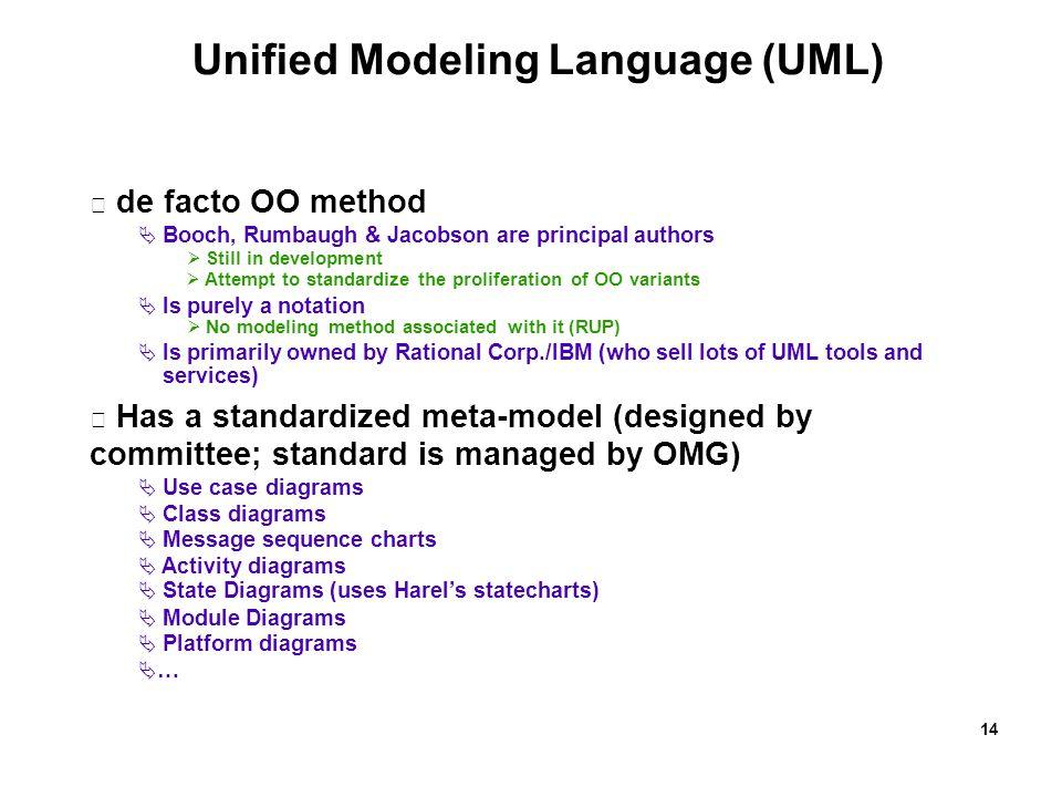 Unified Modeling Language (UML)  de facto OO method  Booch, Rumbaugh & Jacobson are principal authors  Still in development  Attempt to standardiz