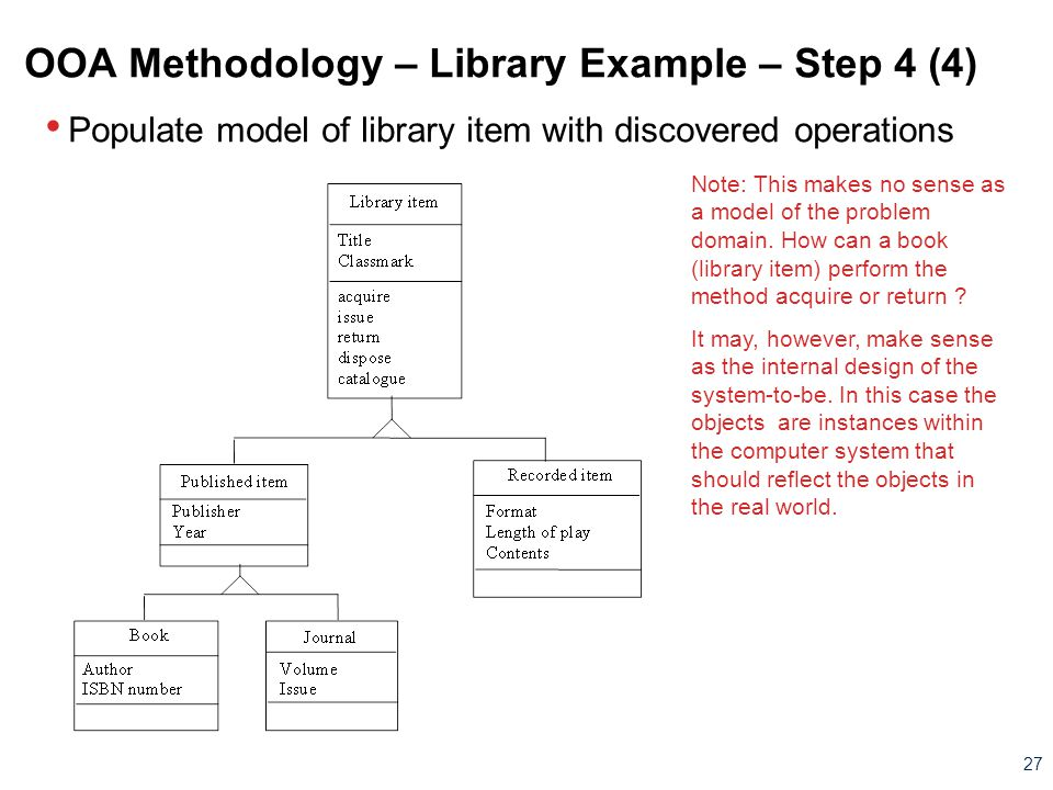 27 OOA Methodology – Library Example – Step 4 (4) Populate model of library item with discovered operations Note: This makes no sense as a model of th