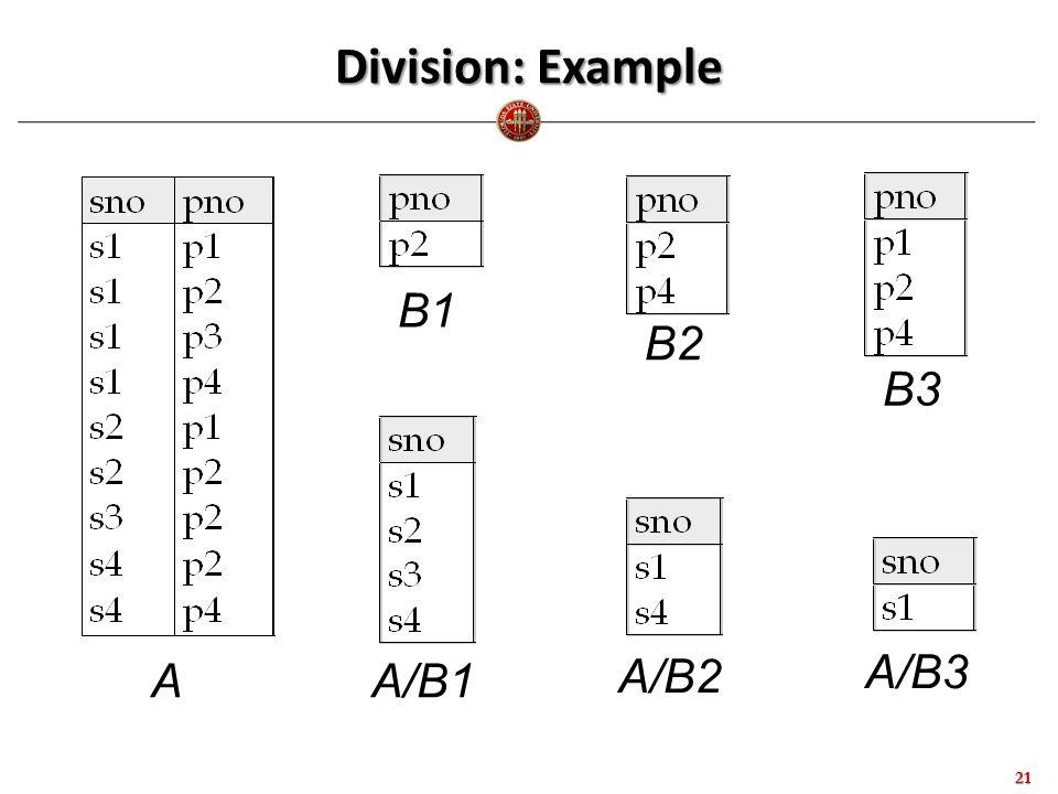 Division: Example 21 A B1 B2 B3 A/B1 A/B2 A/B3