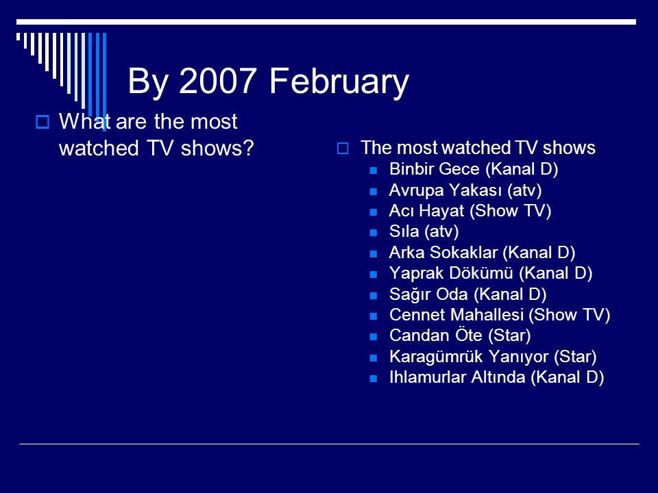 By 2007 February  The most watched TV shows Binbir Gece (Kanal D) Avrupa Yakası (atv) Acı Hayat (Show TV) Sıla (atv) Arka Sokaklar (Kanal D) Yaprak D